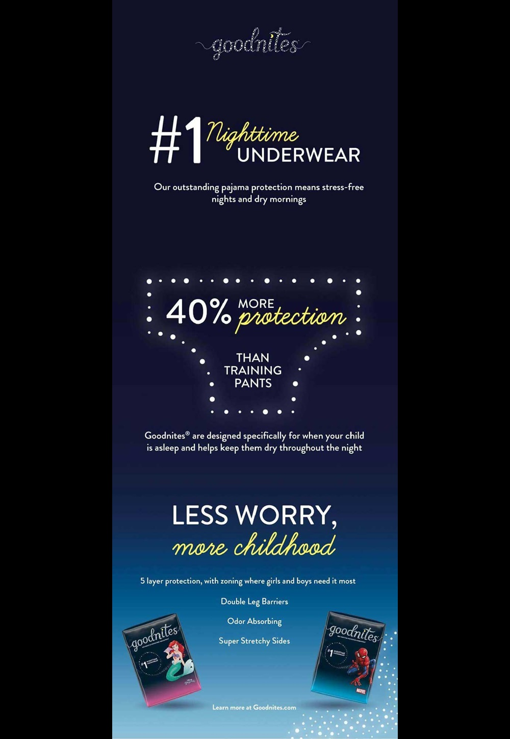An infographic that describes the five reasons to worry less about bedwetting